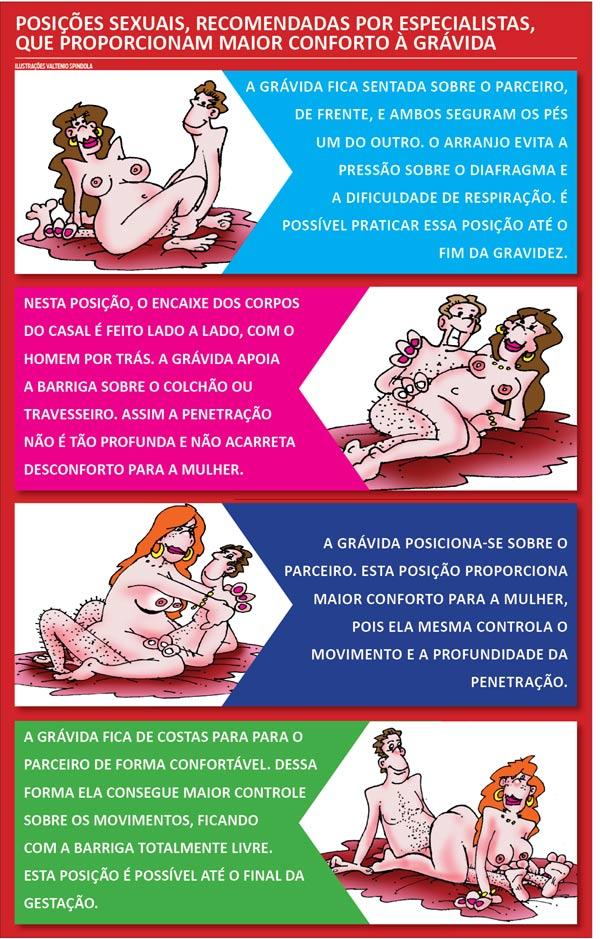 Posições sexuais para grávidas - Sexo durante a gravidez