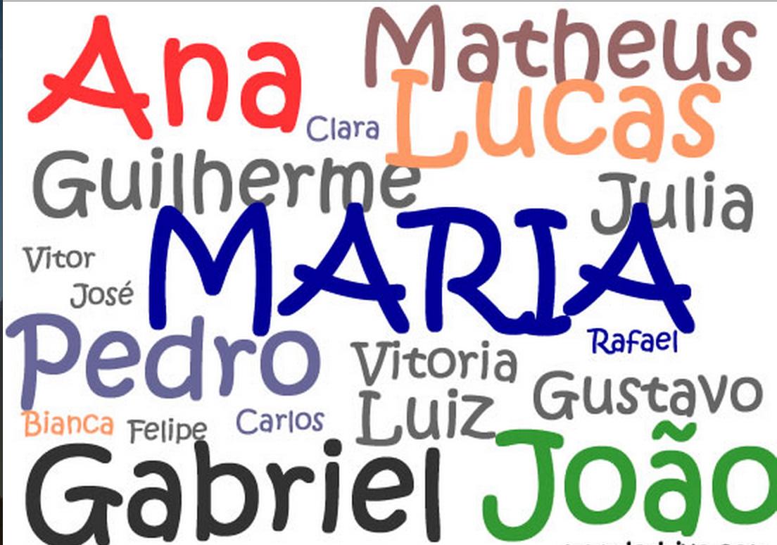 Nomes mais escolhidos no Brasil | Pikuruxo